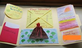 VOlcano Lapbooks.... see 4 folded origami part for the 4 dif types of volcanoes.
