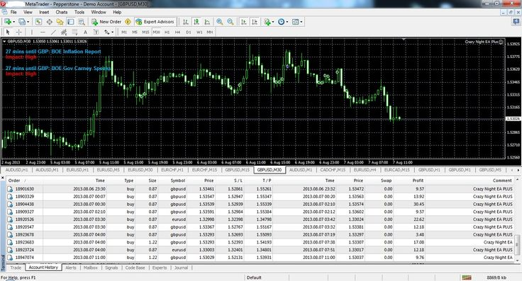 save 1 binary options trading solution