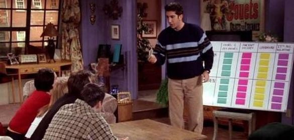 """Play The """"Friends"""" Trivia Game That Forced Monica To Give Up Her Apartment (Best Buzzfeed Quiz Ever!)"""