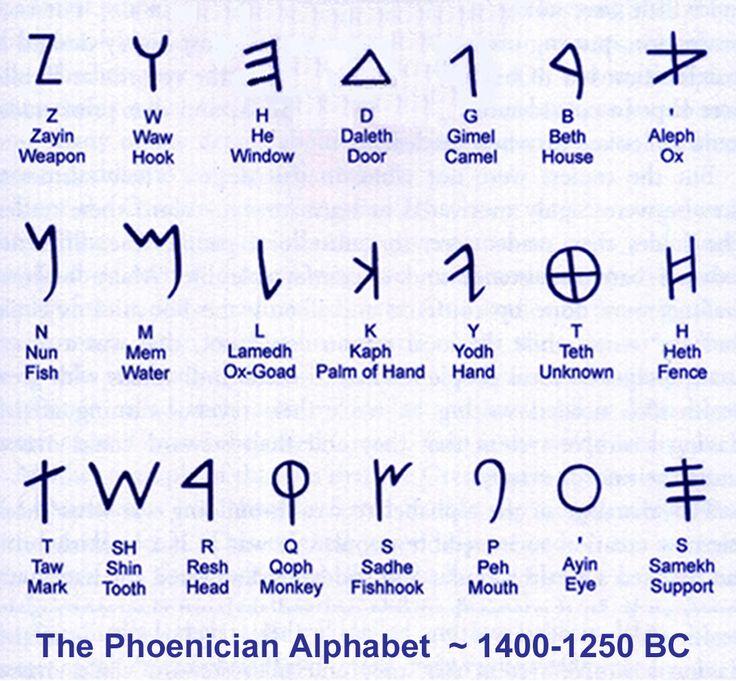 The Phoenician Alphabet, circa 1400-1250 BC.