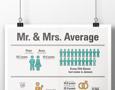 "Check out new work on my @Behance portfolio: ""Mr. & Mrs. Average"" http://on.be.net/1Jq6yPj"