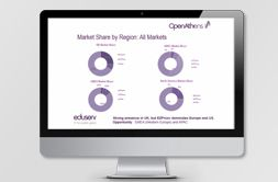 Eduserv: #MarketResearch and #Analysis  #Niche markets, global brief. Determining the market size of the single sign-on software market, READ THE MARKET RESEARCH CASE STUDY by clicking on the image. #marketshare and #marketinsight.