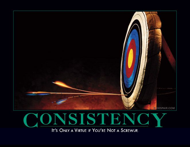 Demotivation: Consistency