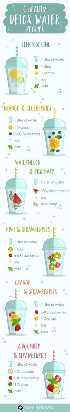 nice Top Detox Drinks For Your Health
