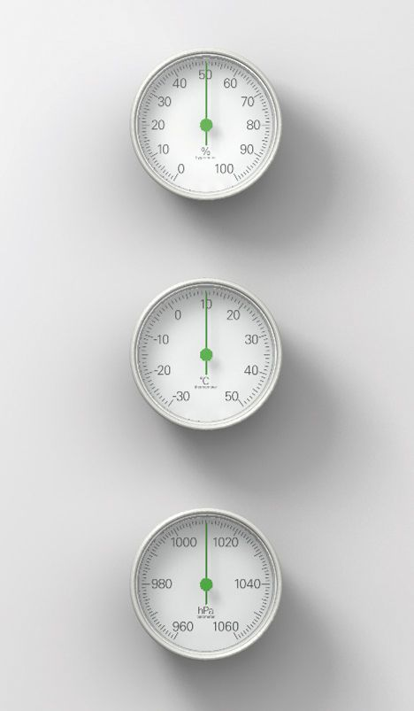 Meteo minimal gauges by Naoto Fukasawa for Magis at Milan Salone 2013