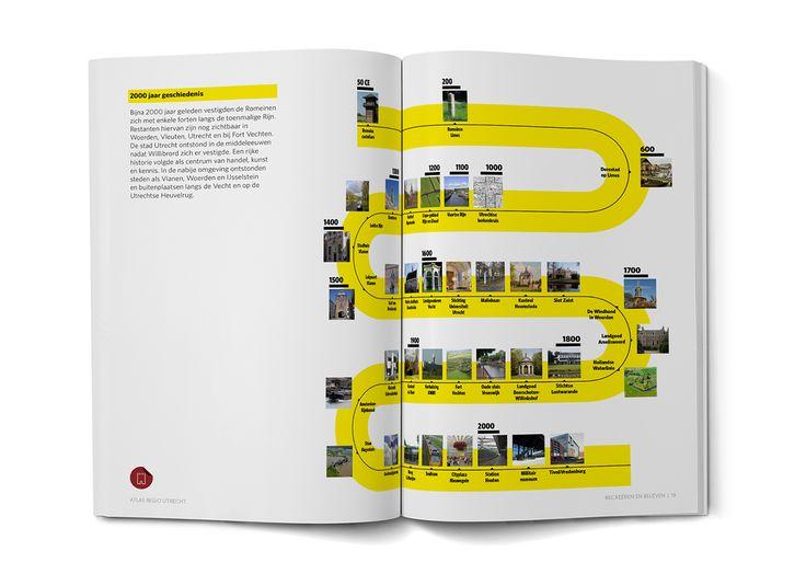 Edwin van Praet / Cristina Serra – U10 Atlas Regio Utrecht – 2015 – Total Public #totalidentity #totalpublic