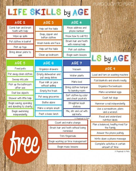 Free life skills checklist by age. So helpful to know what kids should be able to do on their own in preschool, kindergarten, first grade, second grade and third grade.