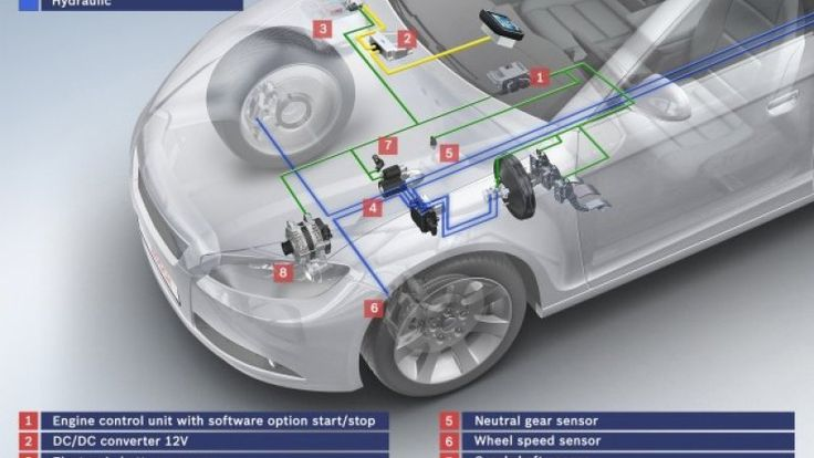 Bosch modifies start/stop system for automatic transmissions - Autoblog