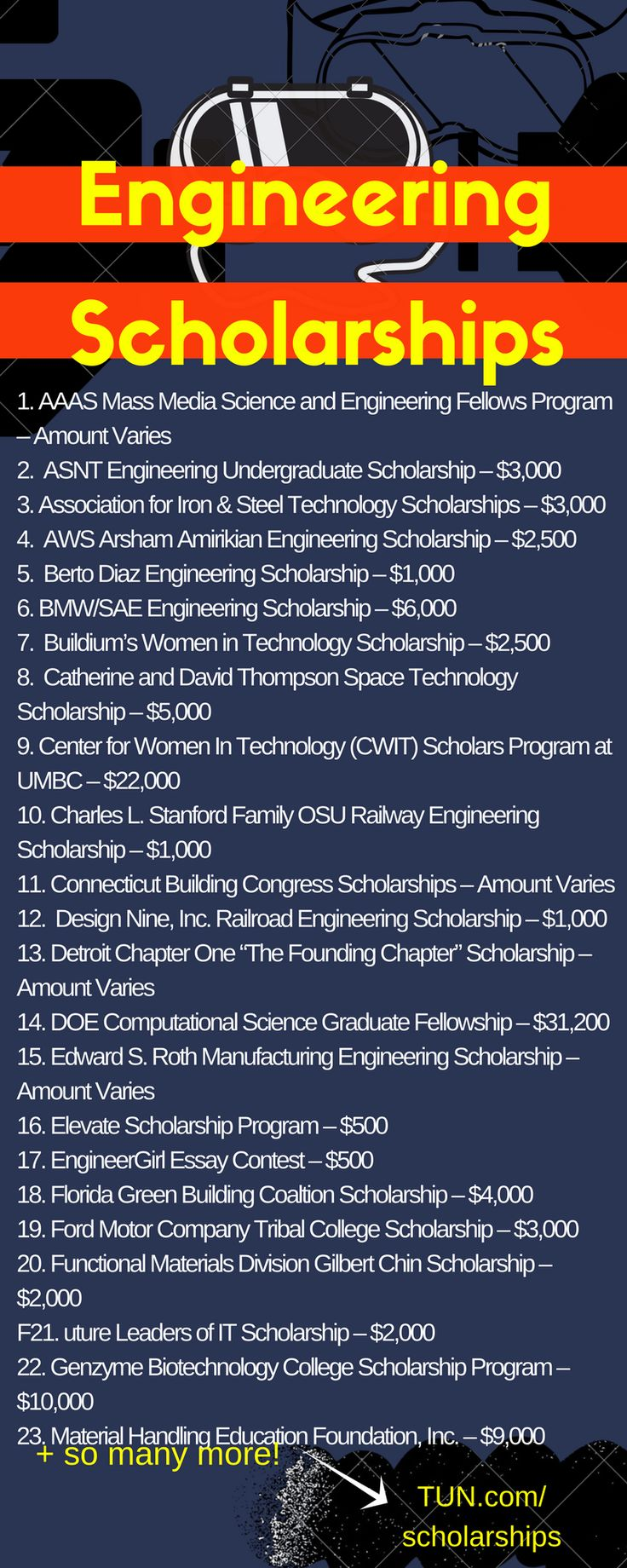 Here is a selection of Engineering Scholarships that are listed on TUN.