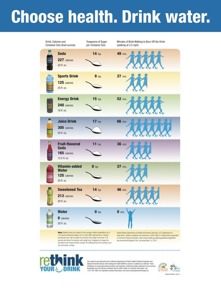 Rethink Your Drink Itsanewday Stayhydrated Hydrate