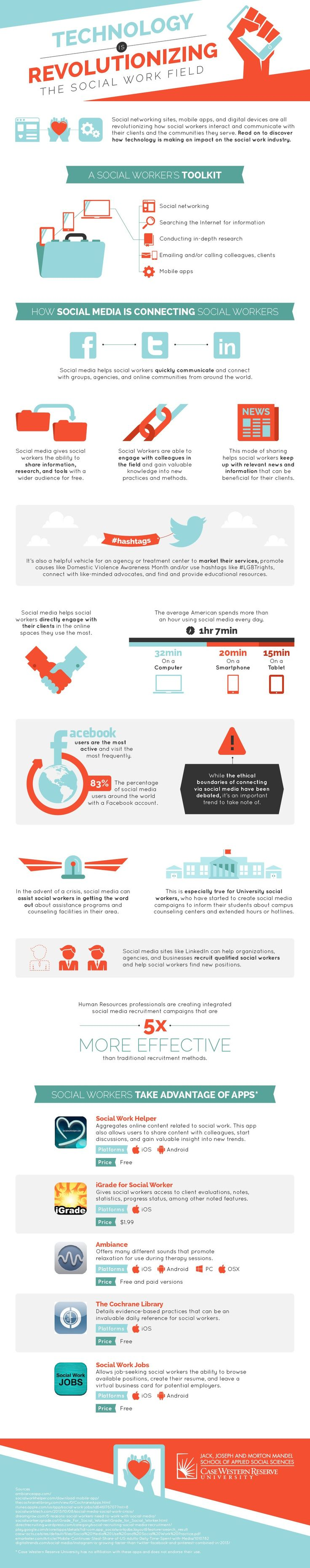 Technology is Revolutionizing the Social Work Field #infographic #TECH…