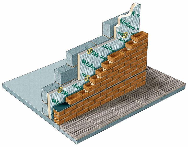 Case cu pereti dubli - eficienta termica la apogeu