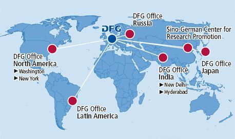 DFG, German Research Foundation