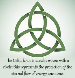 Irish Celtic symbols are very popular. All the symbols stand for something unique, and people often gift them or things having these symbols on them, to their loved ones. This article provides a list of some Irish Celtic symbols, along with the meanings associated with them.