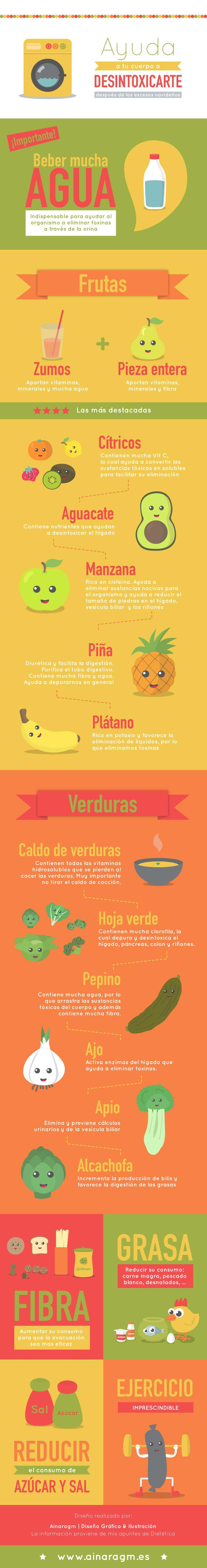 #Infografia sobre una dieta desintoxicante. ¿Qué alimentos ayudan a desintoxicarte después de las navidades?