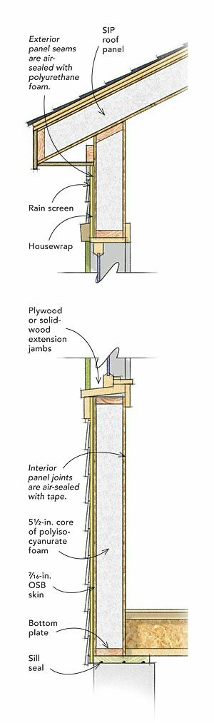 12 best structure sip images on pinterest sips panels for Sip panel home plans