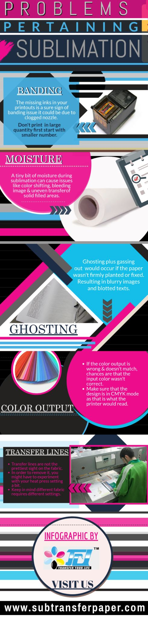 """Check out the infographic on """"Problems Pertaining to Sublimation"""". To learn more about sublimation paper and ink, visit the site at http://www.subtransferpaper.com"""