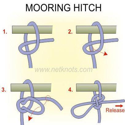 Mooring Hitch Knot --image www.netknots.com