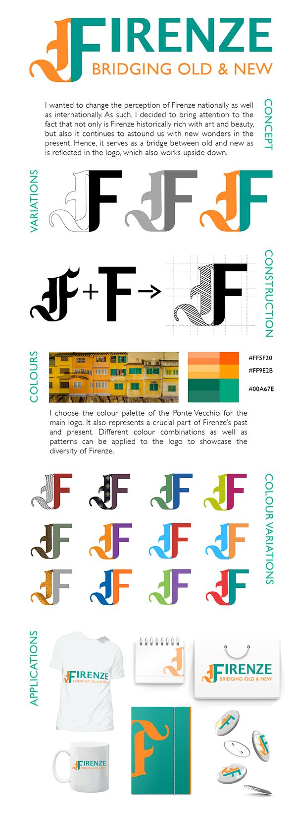 Logo & Identity proposal for Florence by Nagla Gaafar, via Behance