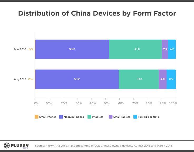 Distribution_FormFactor_2_FOUR copy
