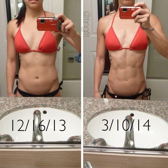 body fat percentage houston
