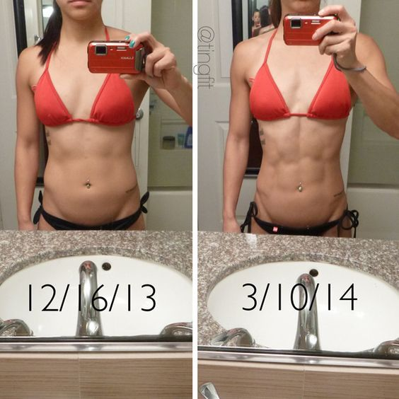 Lose Fat and Reduce Body Fat Percentage with Basic Math