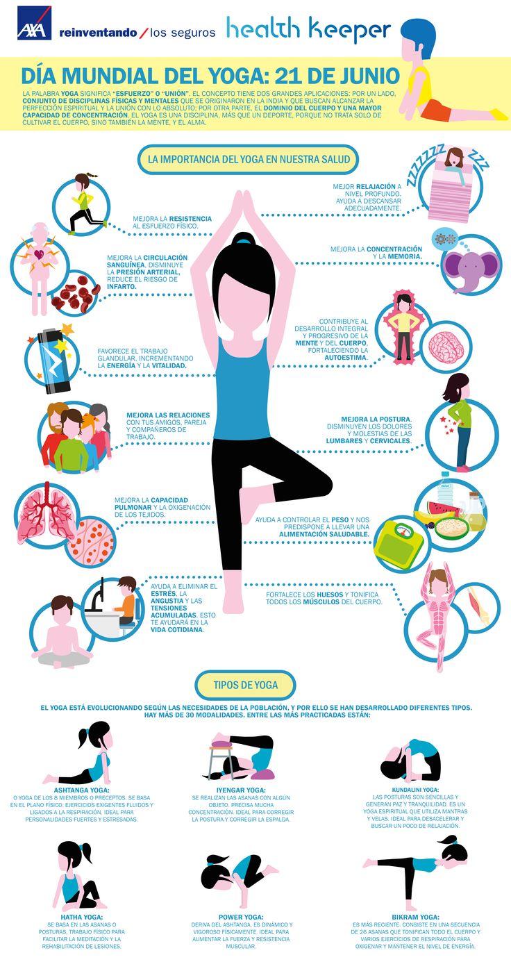 El Yoga es una disciplina milenaria que pretende equilibrar el cuerpo y la mente y por tanto tiene beneficios a nivel físico y emocional. En el plano físico el Yoga nos hace más conscientes de las necesidades a nivel orgánico y del ritmo con el que vivimos, y a nivel psicológico ayuda a canalizar el estrés y a encontrar la paz interior.