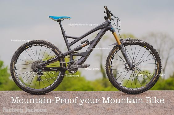 Mountain-Proof your MTB | MTB frame protection