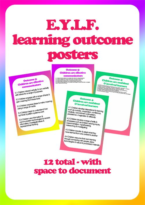 Early Years Learning Framework (E.Y.L.F.) posters- for decoration and documentation