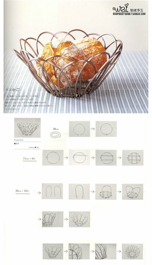 how to make small bread basket