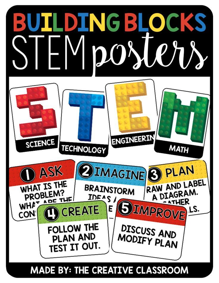 Science Charts For Classroom Decoration ~ Best stem bulletin boards ideas on pinterest