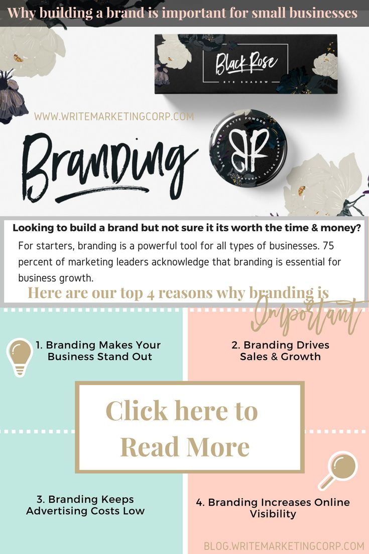 Write Marketing Corp & Branding: Why Building a Brand is Important For Small Businesses.   branding is a powerful tool for all types of businesses. 75 percent of marketing leaders acknowledge that branding is essential for business growth. Check out our infographic on the top 4 reasons why branding is important. WWW.BLOG.WRITEMARKETINGCORP.COM