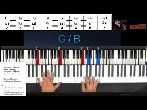 En Tu Trono Te Vere Tutorial Piano Piano Songs Tutorials