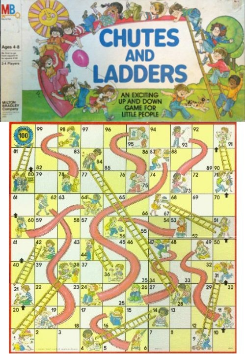 how to play snakes and ladders on guitar