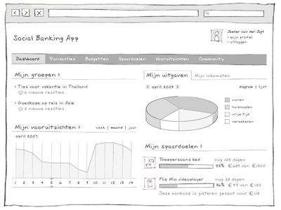 Image result for data dashboard wireframe