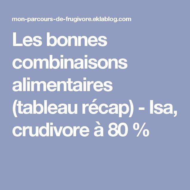 Les bonnes combinaisons alimentaires (tableau récap) - Isa, crudivore à 80 %