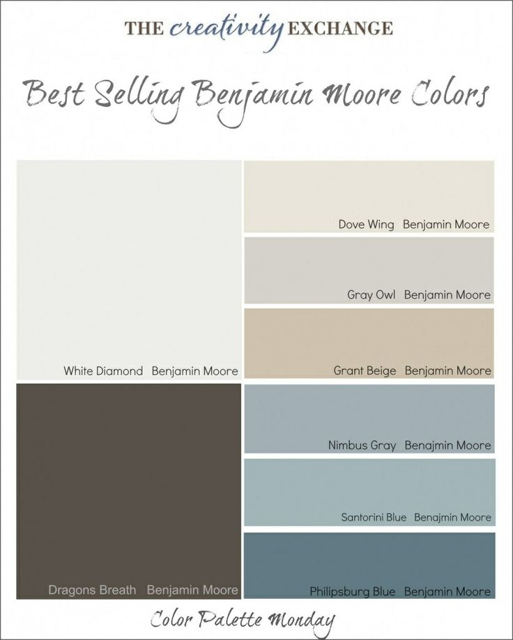 Gray Owl Kitchen: Paint Colors, Revere Pewter And Benjamin Moore