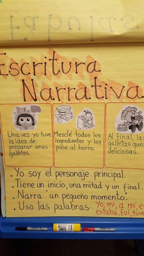 Como enseñar a mis niños de Kinder lo que es la escritura narrativa.