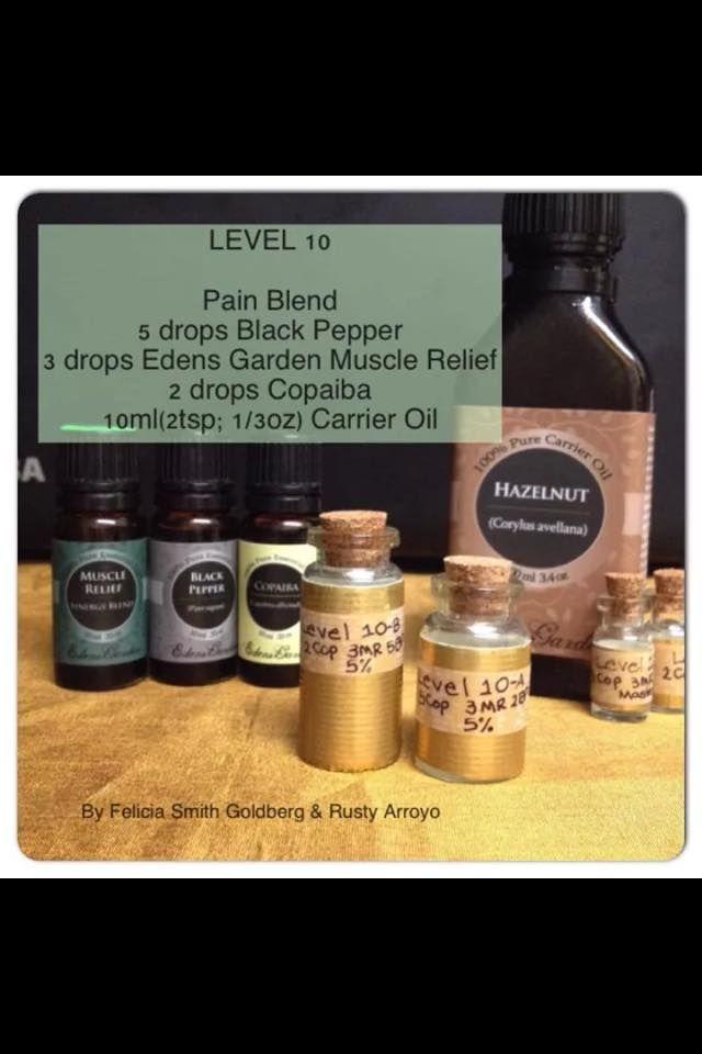 Best 25 knee pain relief ideas on pinterest knee pain - Edens garden essential oils amazon ...