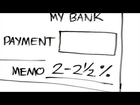 credit card statement vocabulary