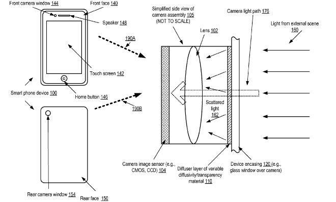 Apple dezvolta un sistem care ar putea permite utilizarea Touch ID pentru a securiza diverse dispozitive electronice