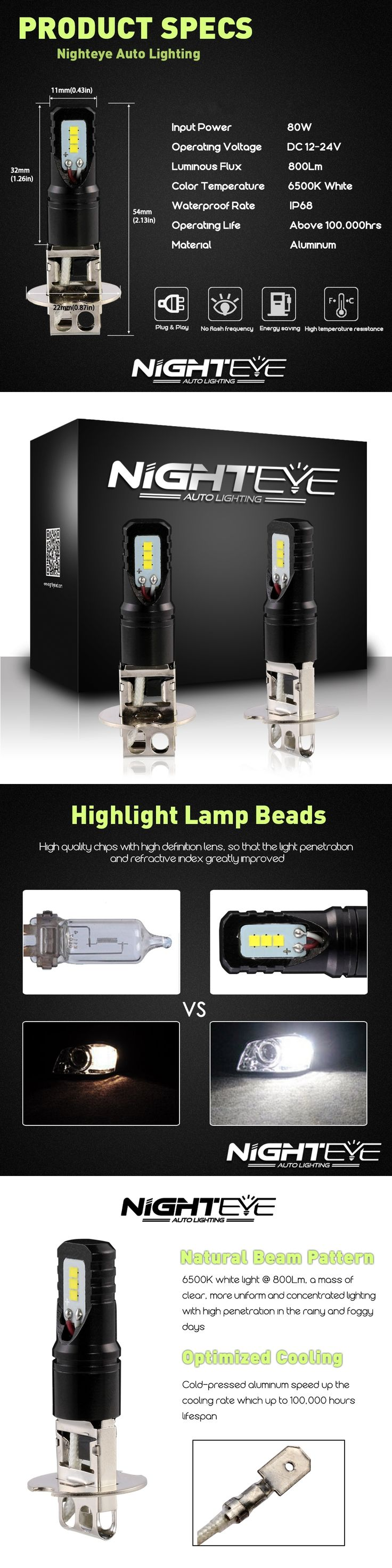 NIGHTEYE H3 LED Car Fog Light Bulb 1600LM Car LED Fog Lamp Bulb Auto Headlight Fog Lights Driving Bulb Lamp For 6500K Lighting