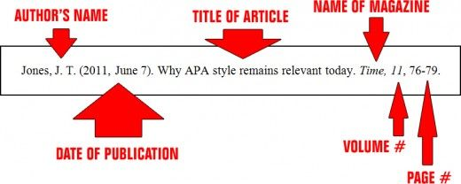 how to write a critical analysis paper apa style