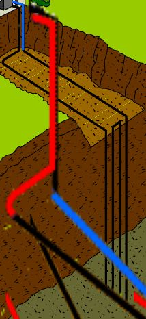 https://flic.kr/p/FDqNAK | sonde U pompa de caldura geotermala  PDC sol apa | Sonde U sau dublu U 100 m adancime pentru pompe de caldura geotermale PDC sistem sol-apa . Pot asigura intre 3 si 7 kw , f-ctie de litologia solului. Detalii pe  www.ondrill.ro/blog/category/pompe-de-caldura/