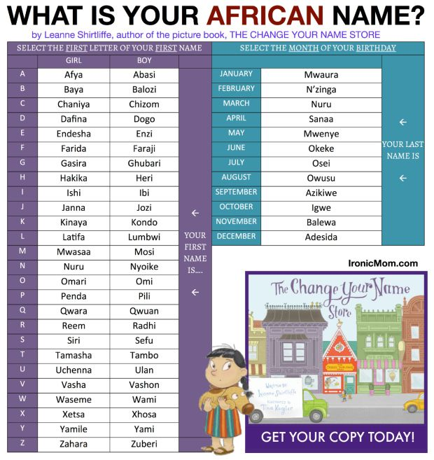 African Name Generator, tie in to THE CHANGE YOUR NAME STORE. Classroom or storytime #multicultural activity.