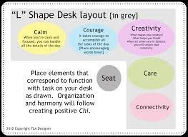Image result for feng shui office desk + L shape