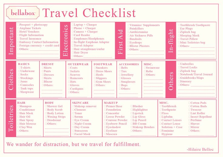 Free Printable Travel Checklist