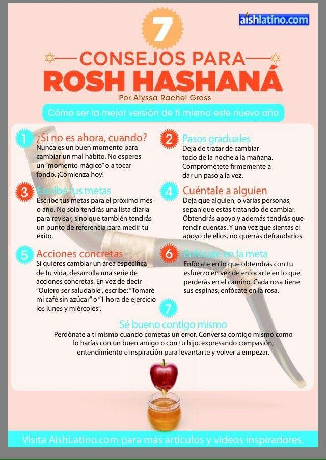 menu de rosh hashana