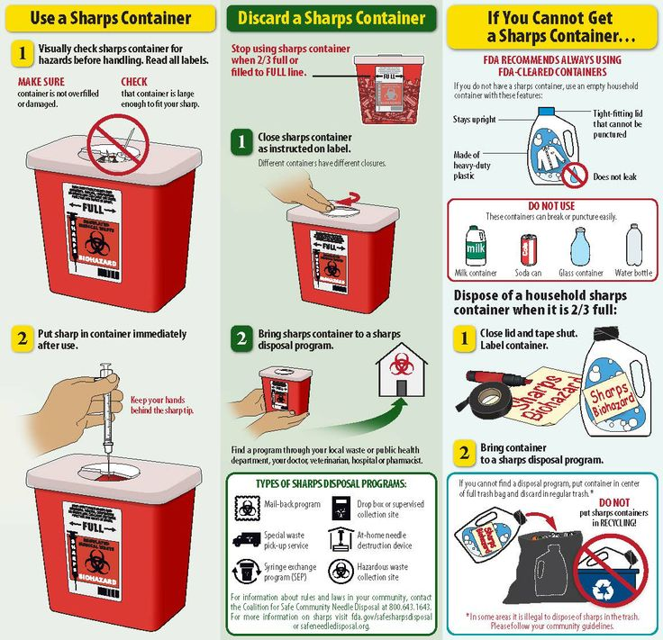 7 Best Safe Sharps Disposal Images On Pinterest