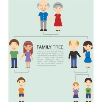 free vector Happy Family Tree Background http://www.cgvector.com/free-vector-happy-family-tree-background/ #Aile, #Animados, #Background, #Big, #Boy, #Brother, #Cartoon, #Certitude, #Child, #Clothes, #Confidence, #Dad, #Daddy, #Daughter, #Day, #Dos, #Drawings, #Family, #Father, #Feliz, #Female, #Fingers, #Four, #Friendship, #Funny, #Generation, #Girl, #Happy, #Health, #Holiday, #Horizontal, #Husband, #Illustration, #Infant, #Joy, #Kid, #Ladies, #Little, #Male, #Man, #Mom, #
